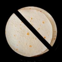 my bG meter won't let me eat low-carb tortillas